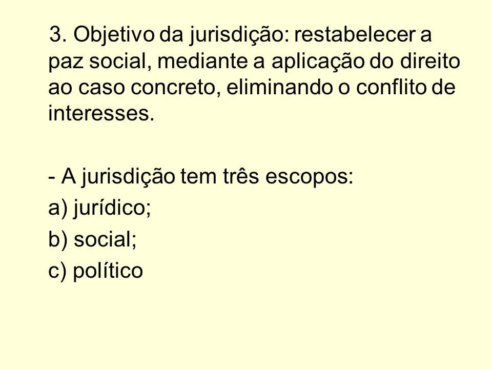 3. Objetivo da jurisdição: restabelecer a paz social, mediante a aplicação do direito ao caso concreto, eliminando o conflito de interesses.