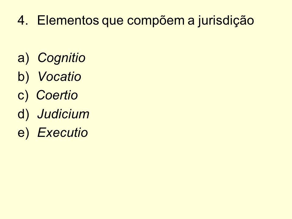 Elementos que compõem a jurisdição