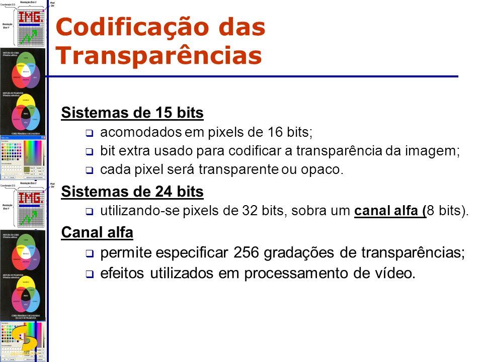 Codificação das Transparências