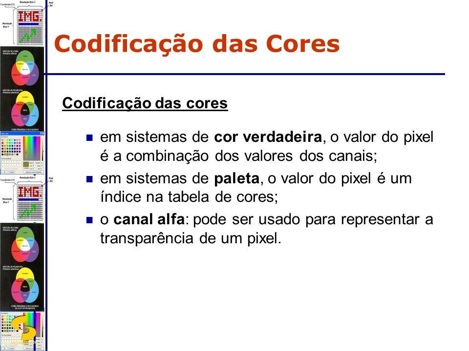 Codificação das Cores Codificação das cores