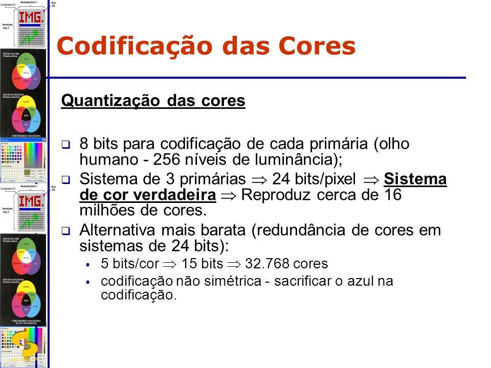 Codificação das Cores Quantização das cores