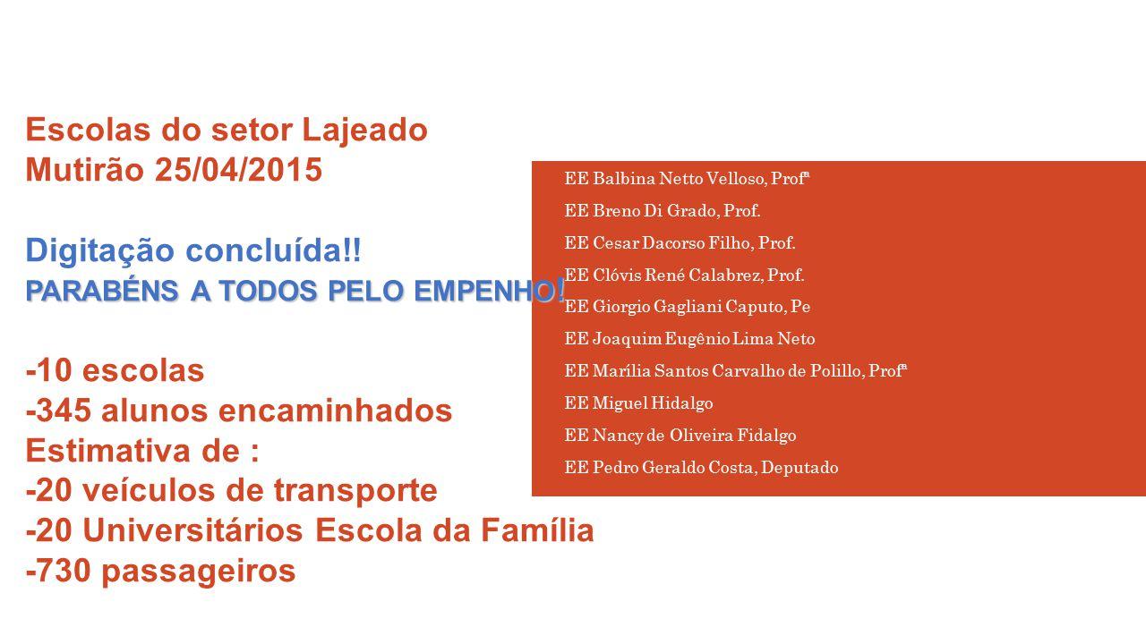 EE Balbina Netto Velloso, Profª. EE Breno Di Grado, Prof. EE Cesar Dacorso Filho, Prof. EE Clóvis René Calabrez, Prof.