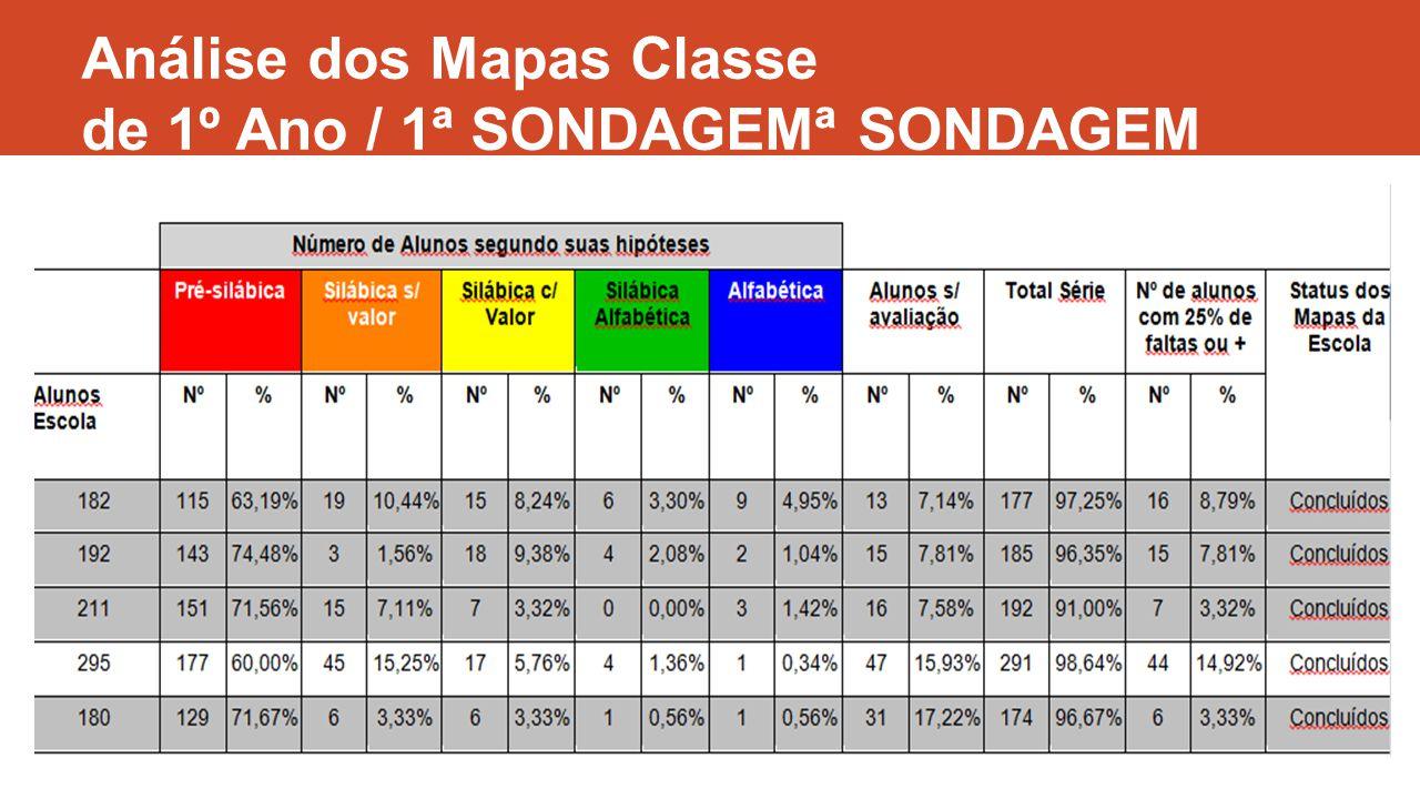 Análise dos Mapas Classe de 1º Ano / 1ª SONDAGEMª SONDAGEM