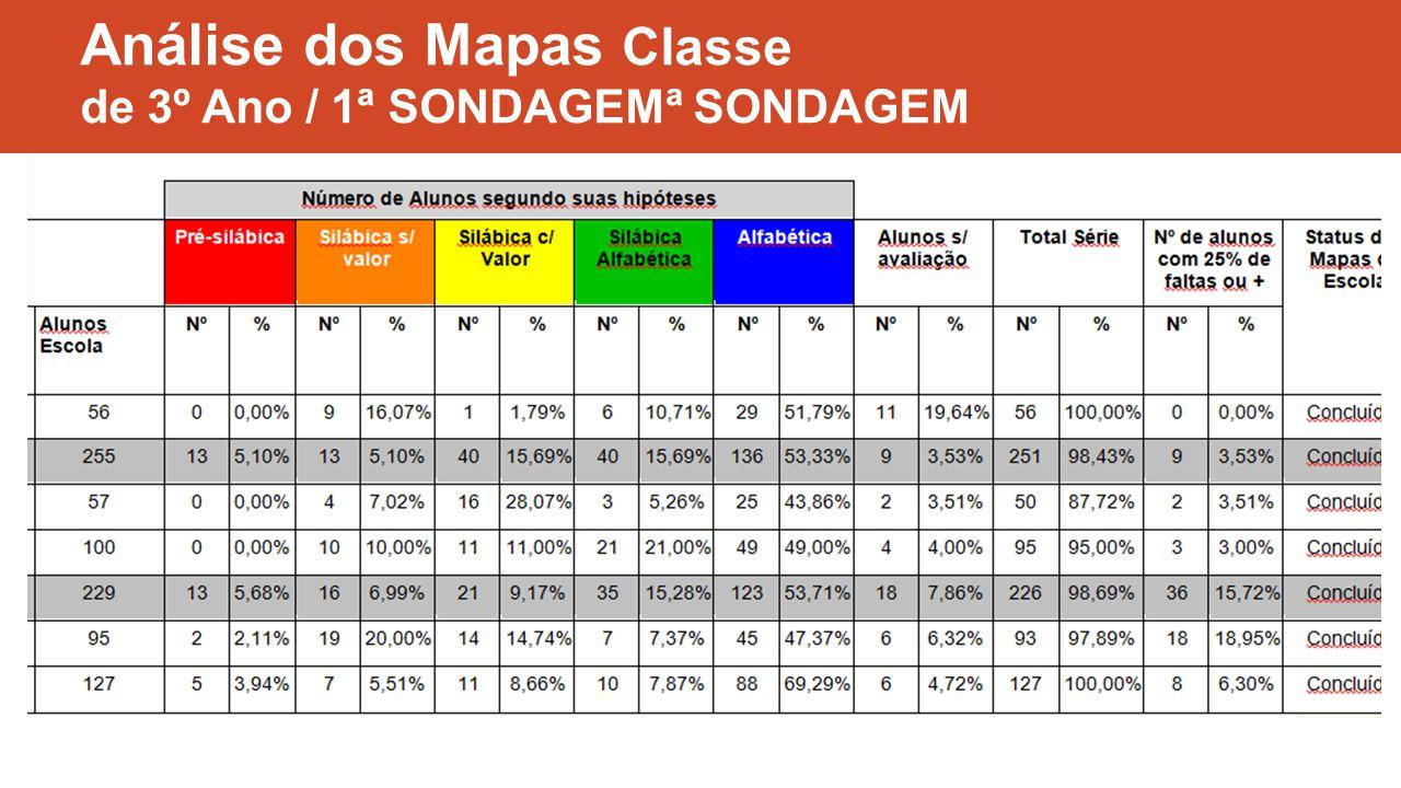 Análise dos Mapas Classe de 3º Ano / 1ª SONDAGEMª SONDAGEM