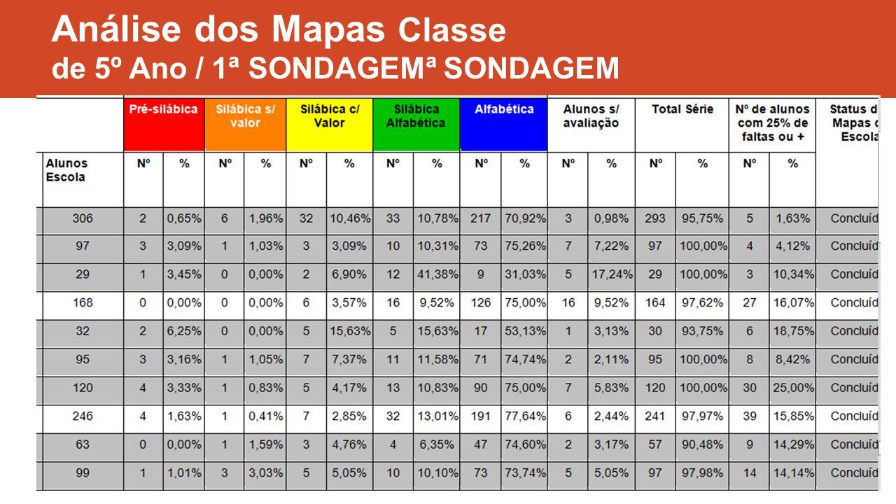 Análise dos Mapas Classe de 5º Ano / 1ª SONDAGEMª SONDAGEM