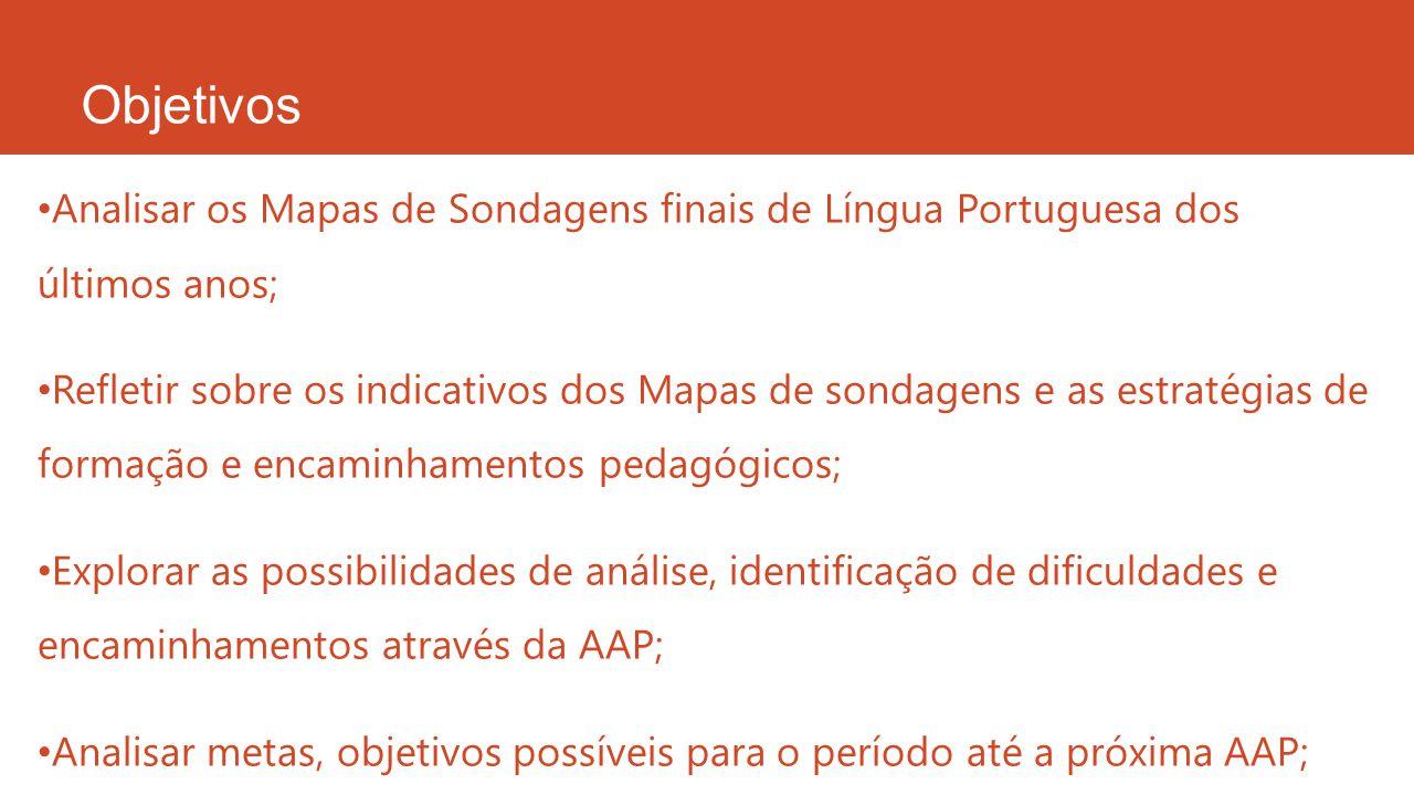 Objetivos Analisar os Mapas de Sondagens finais de Língua Portuguesa dos últimos anos;
