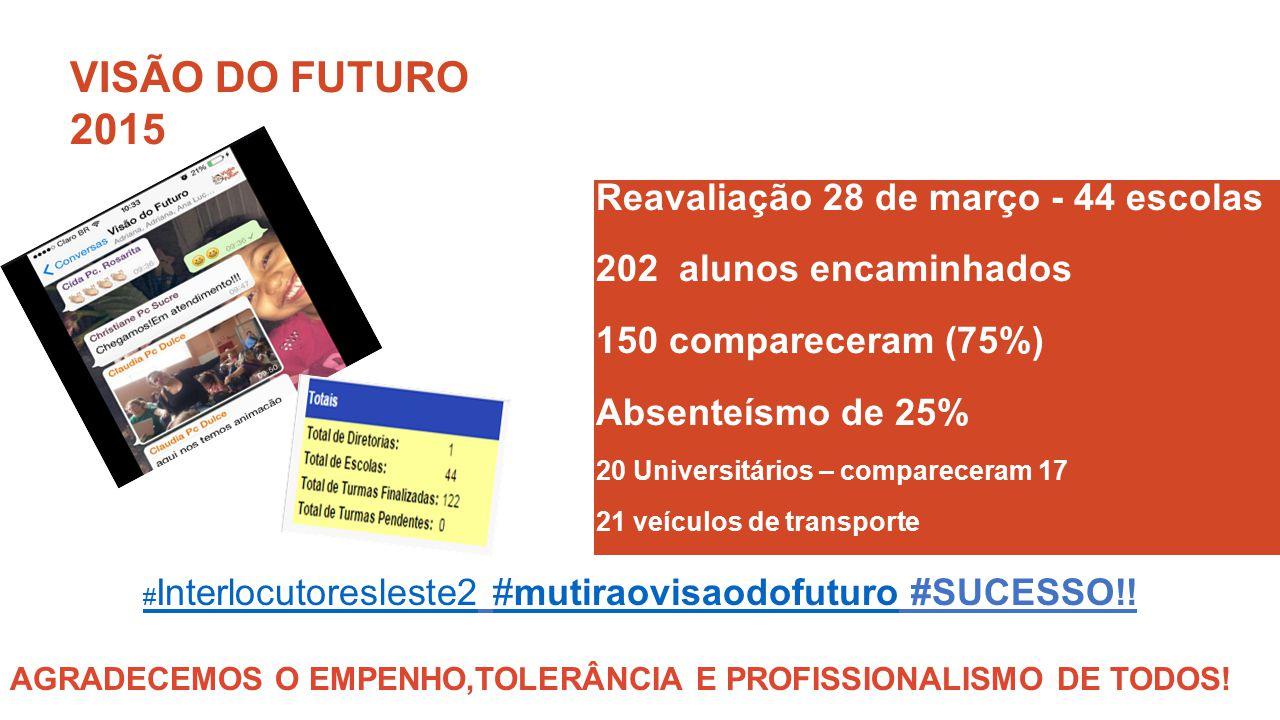 #Interlocutoresleste2 #mutiraovisaodofuturo #SUCESSO!!