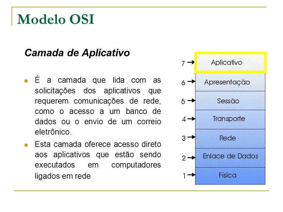 Modelo OSI Camada de Aplicativo
