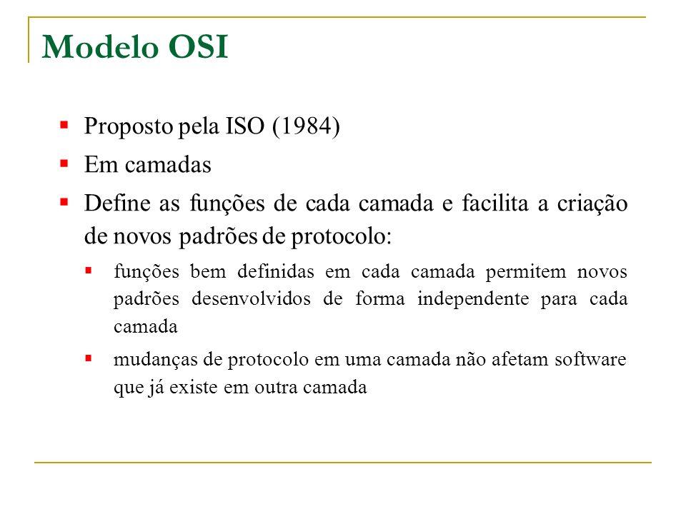 Modelo OSI Proposto pela ISO (1984) Em camadas