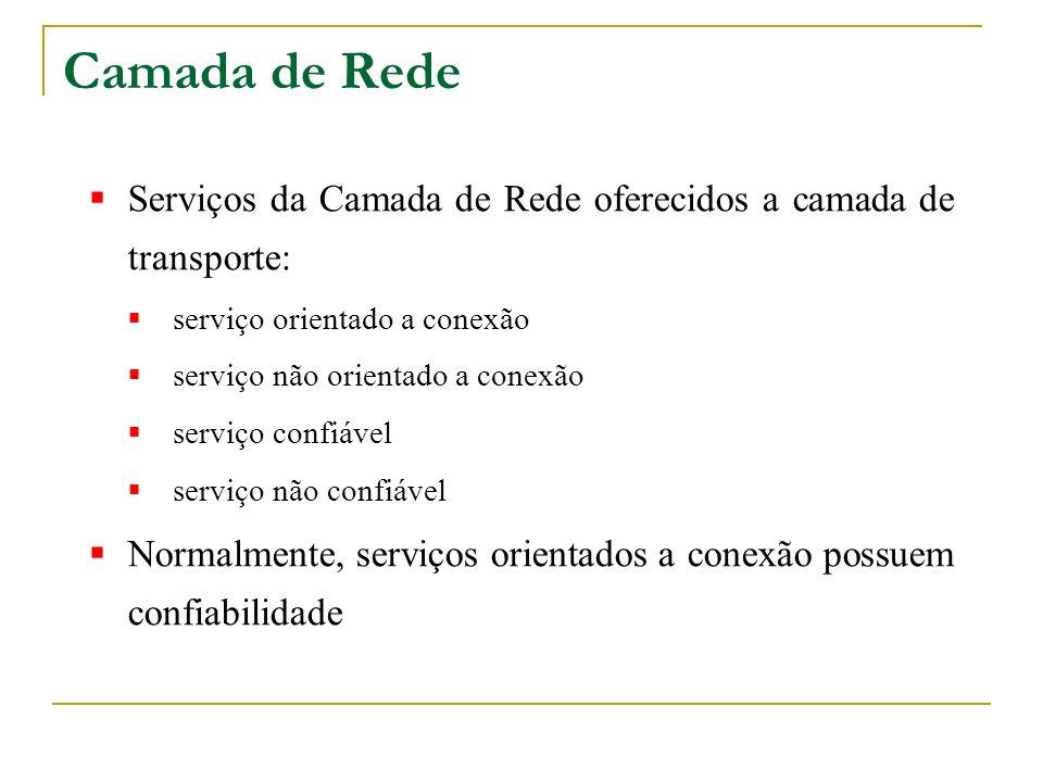 Camada de Rede Serviços da Camada de Rede oferecidos a camada de transporte: serviço orientado a conexão.