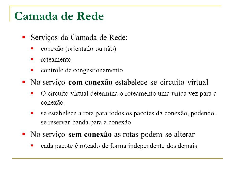 Camada de Rede Serviços da Camada de Rede: