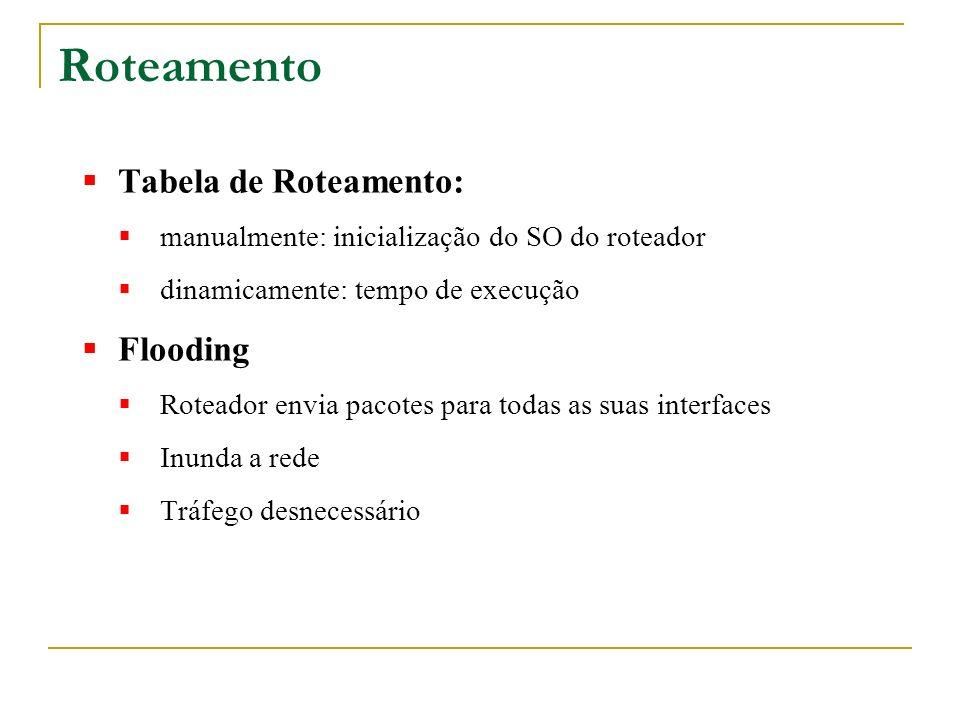 Roteamento Tabela de Roteamento: Flooding