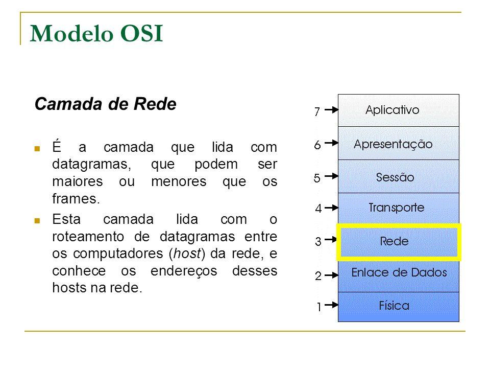 Modelo OSI Camada de Rede