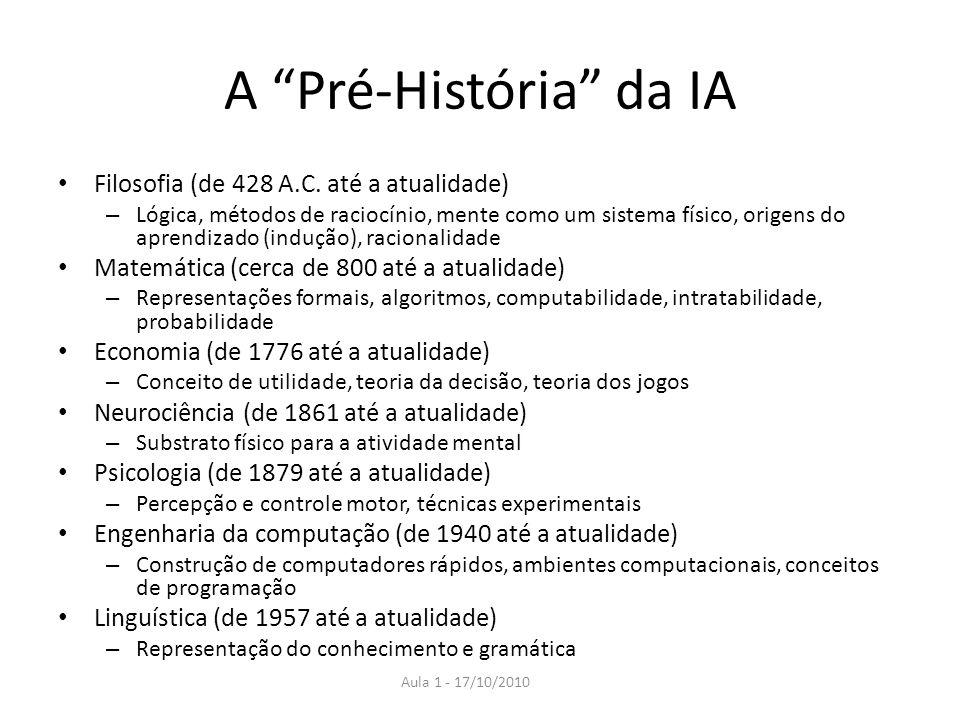 A Pré-História da IA Filosofia (de 428 A.C. até a atualidade)