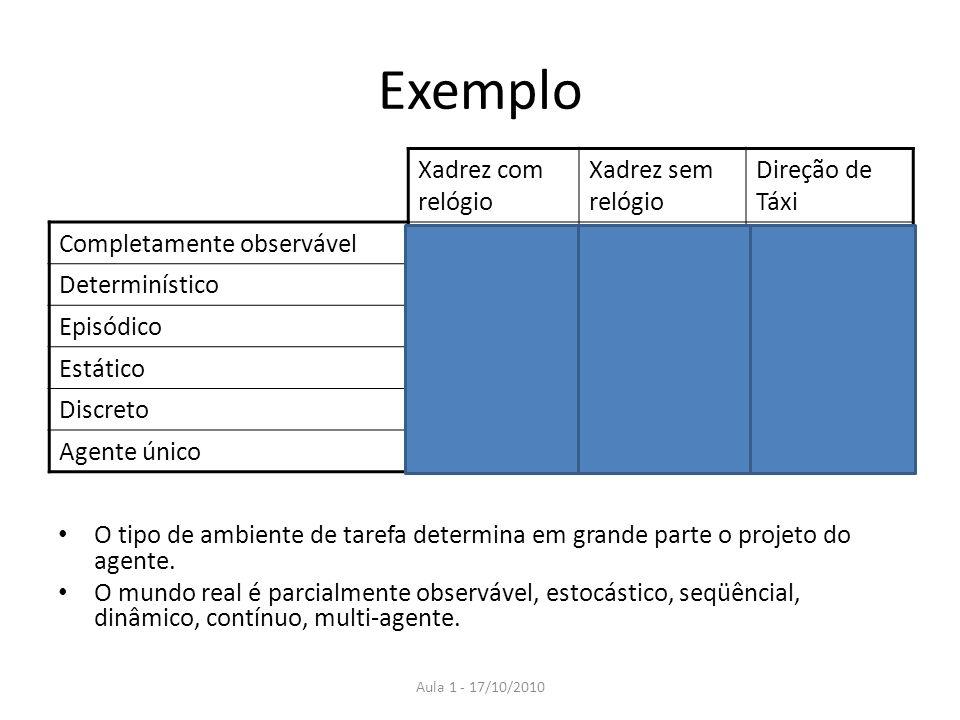 Exemplo Xadrez com relógio Xadrez sem relógio Direção de Táxi