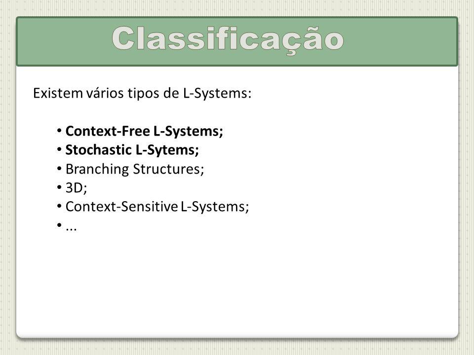 Classificação Existem vários tipos de L-Systems: