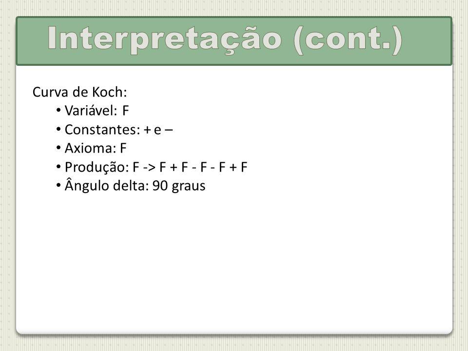 Interpretação (cont.) Curva de Koch: Variável: F Constantes: + e –