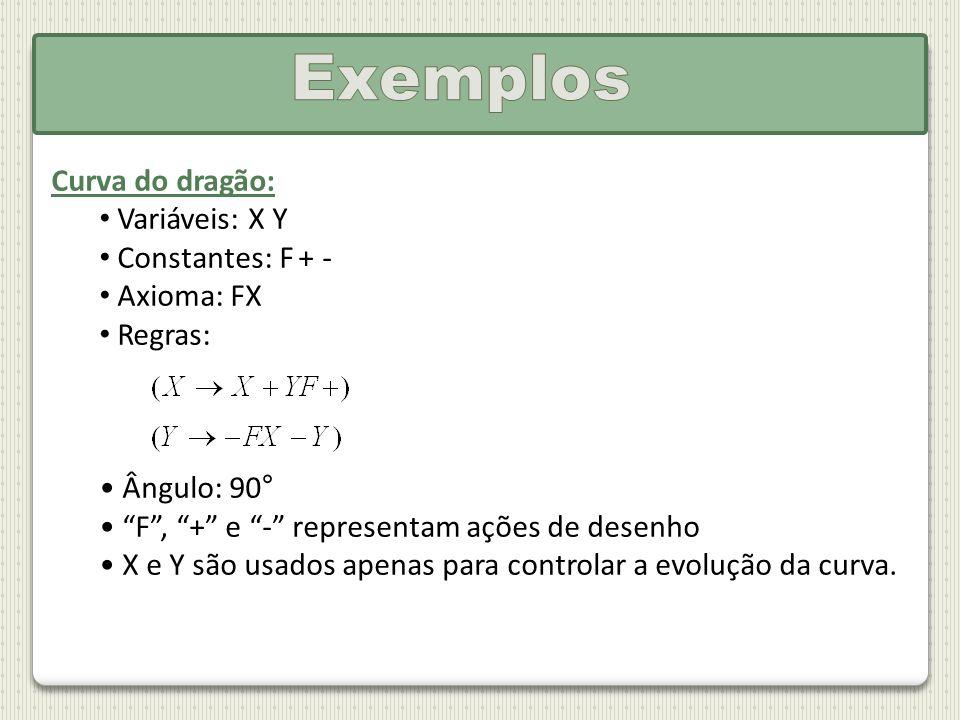 Exemplos Curva do dragão: Variáveis: X Y Constantes: F + - Axioma: FX