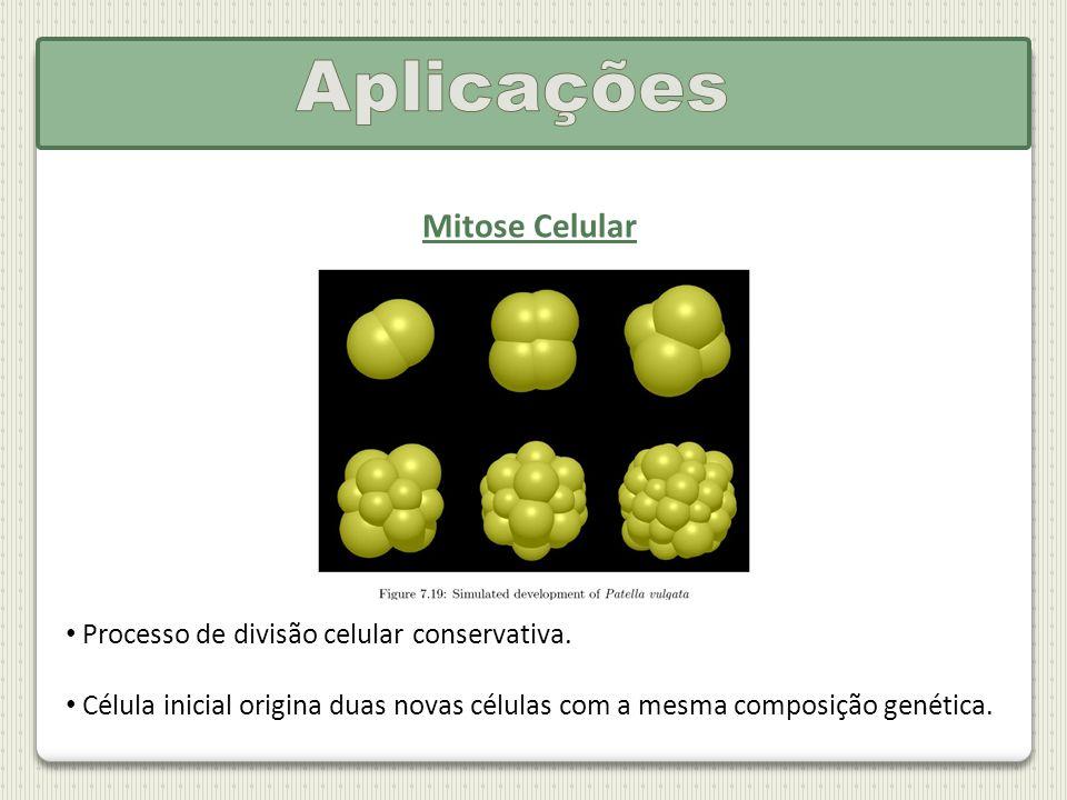 Aplicações Mitose Celular Processo de divisão celular conservativa.