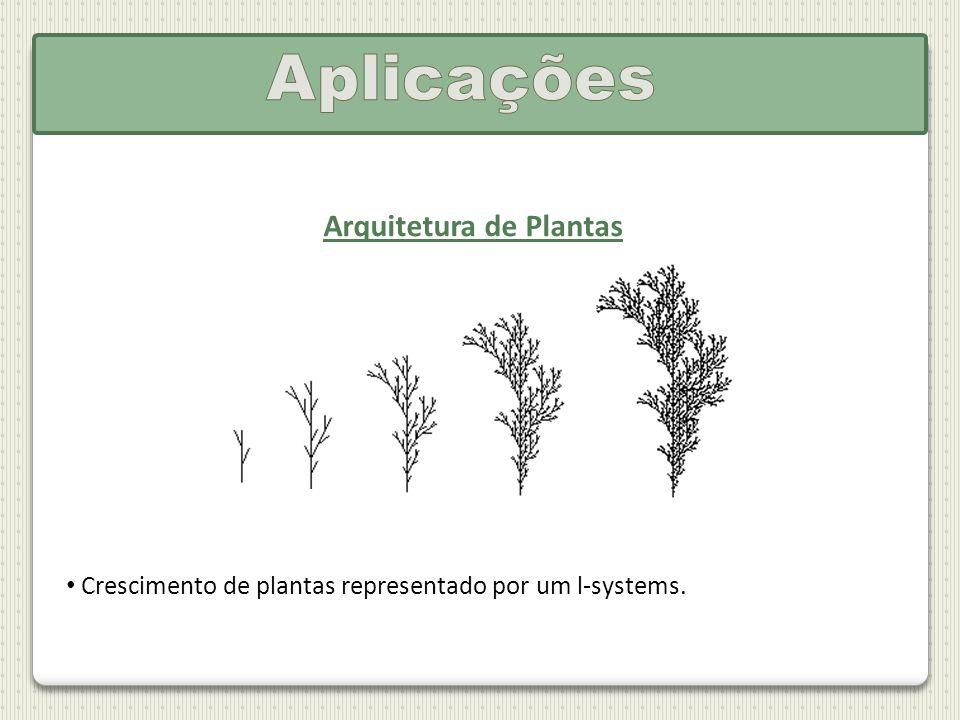Aplicações Arquitetura de Plantas