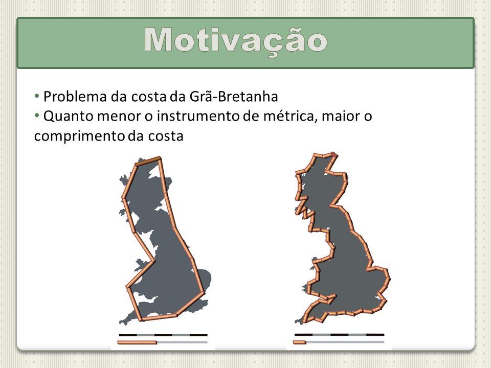 Motivação Problema da costa da Grã-Bretanha