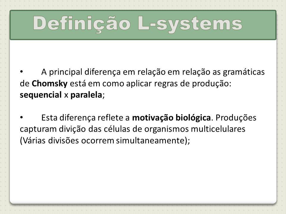 Definição L-systems