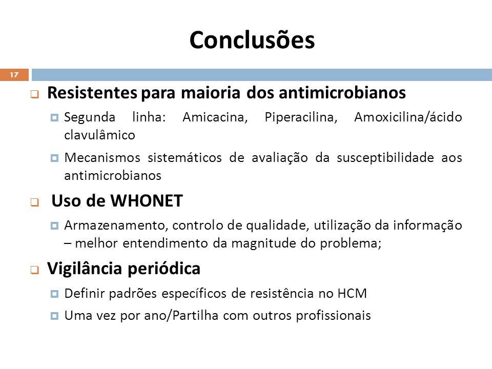 Conclusões Resistentes para maioria dos antimicrobianos Uso de WHONET