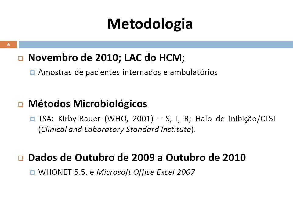 Metodologia Novembro de 2010; LAC do HCM; Métodos Microbiológicos