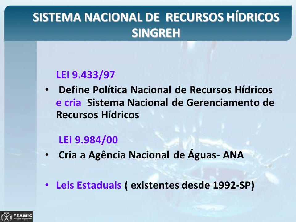 SISTEMA NACIONAL DE RECURSOS HÍDRICOS SINGREH