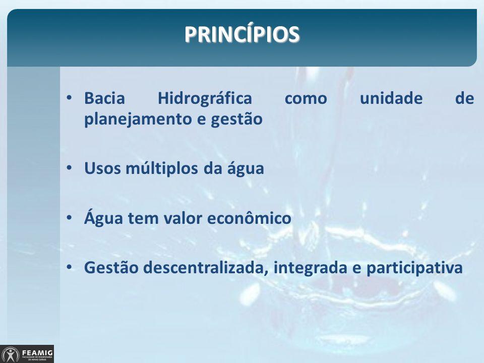 PRINCÍPIOS Bacia Hidrográfica como unidade de planejamento e gestão