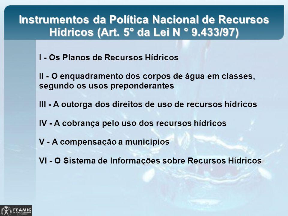 Instrumentos da Política Nacional de Recursos Hídricos (Art