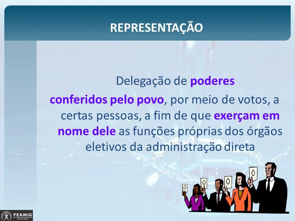 REPRESENTAÇÃO Delegação de poderes.