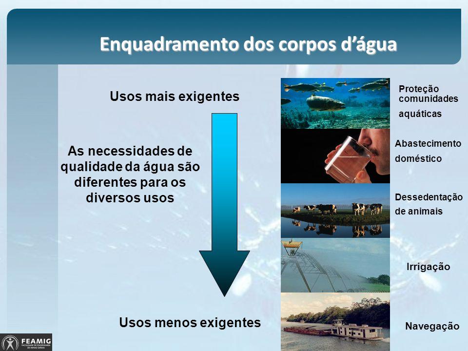 Enquadramento dos corpos d'água