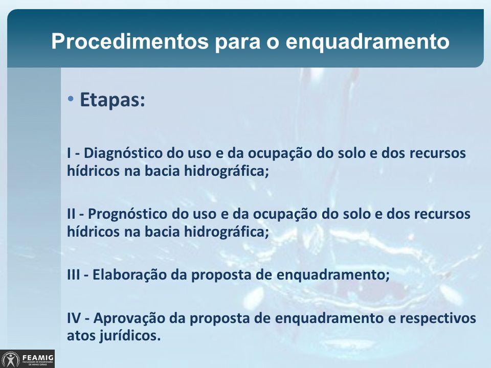 Procedimentos para o enquadramento
