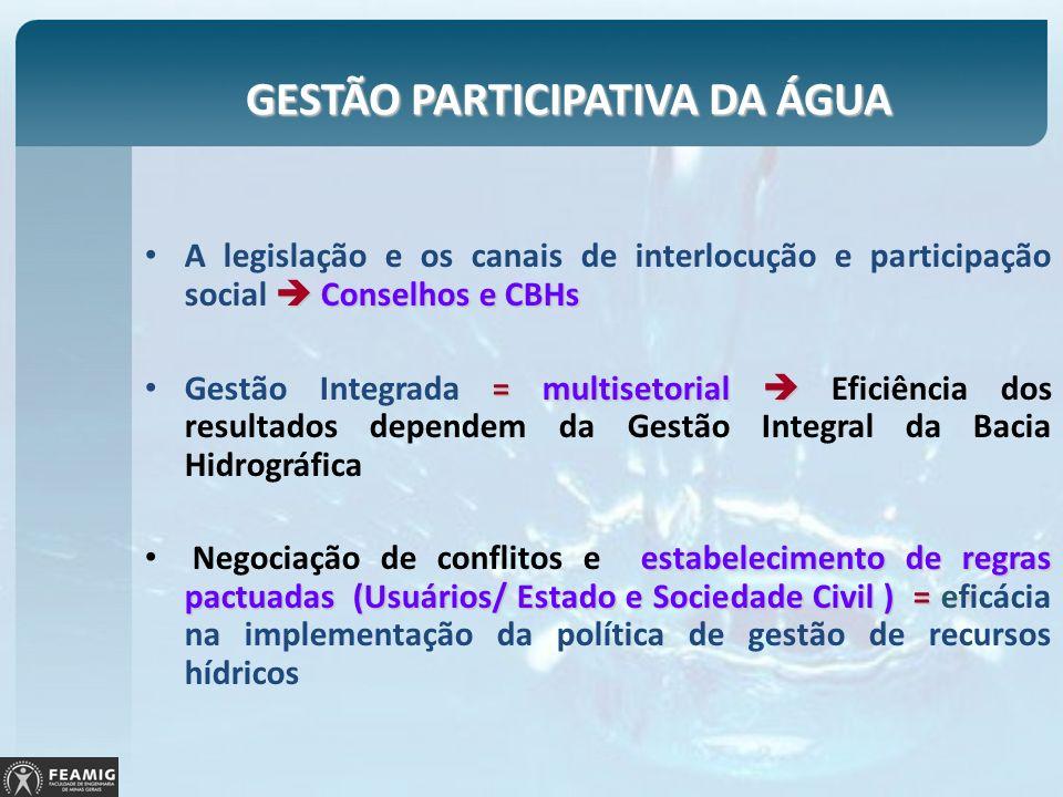 GESTÃO PARTICIPATIVA DA ÁGUA