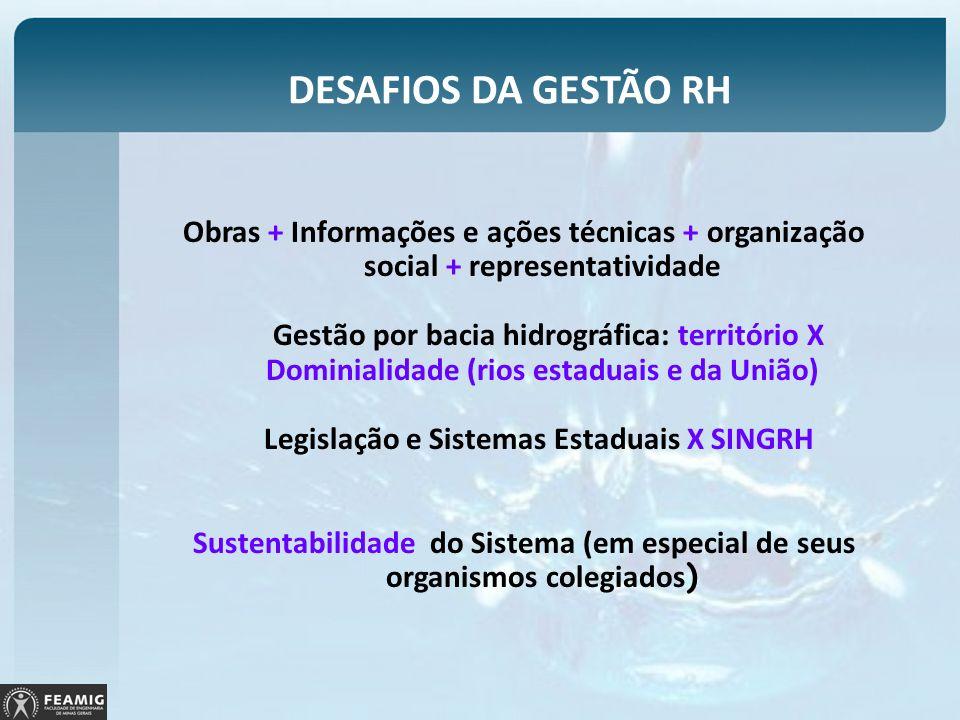 Legislação e Sistemas Estaduais X SINGRH