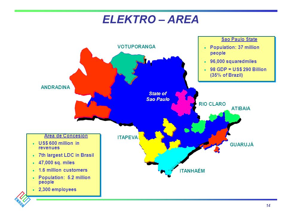 ELEKTRO – AREA Sao Paulo State Population: 37 million people