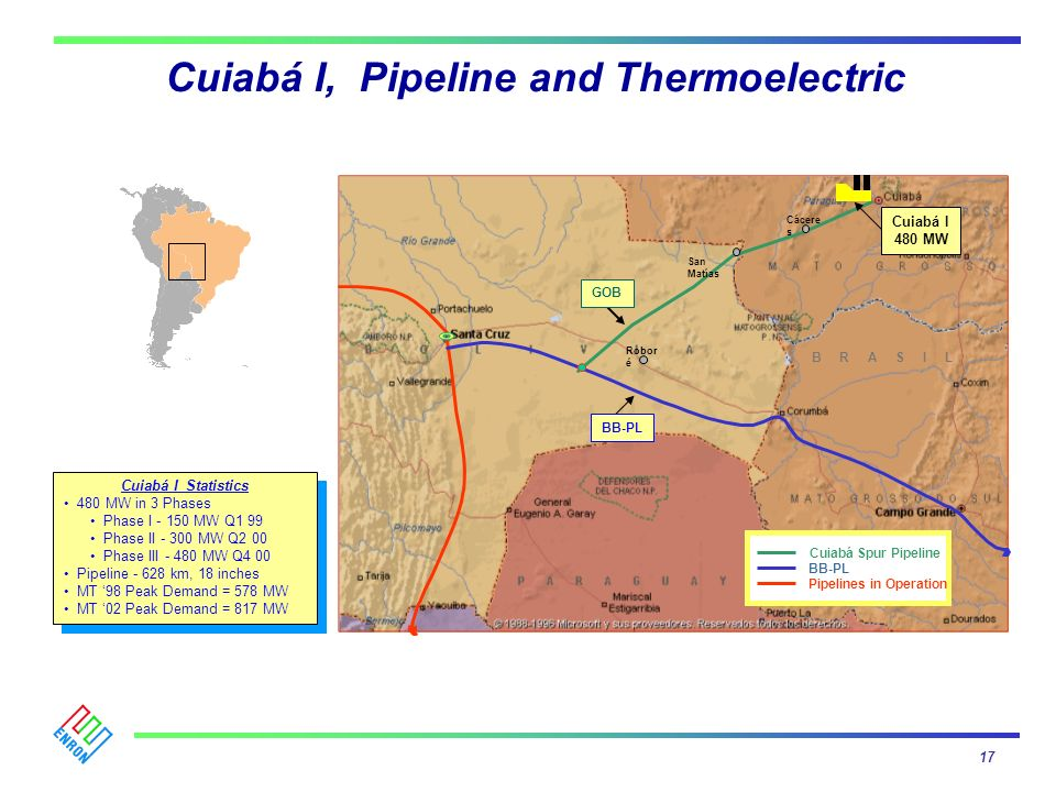 Cuiabá I, Pipeline and Thermoelectric