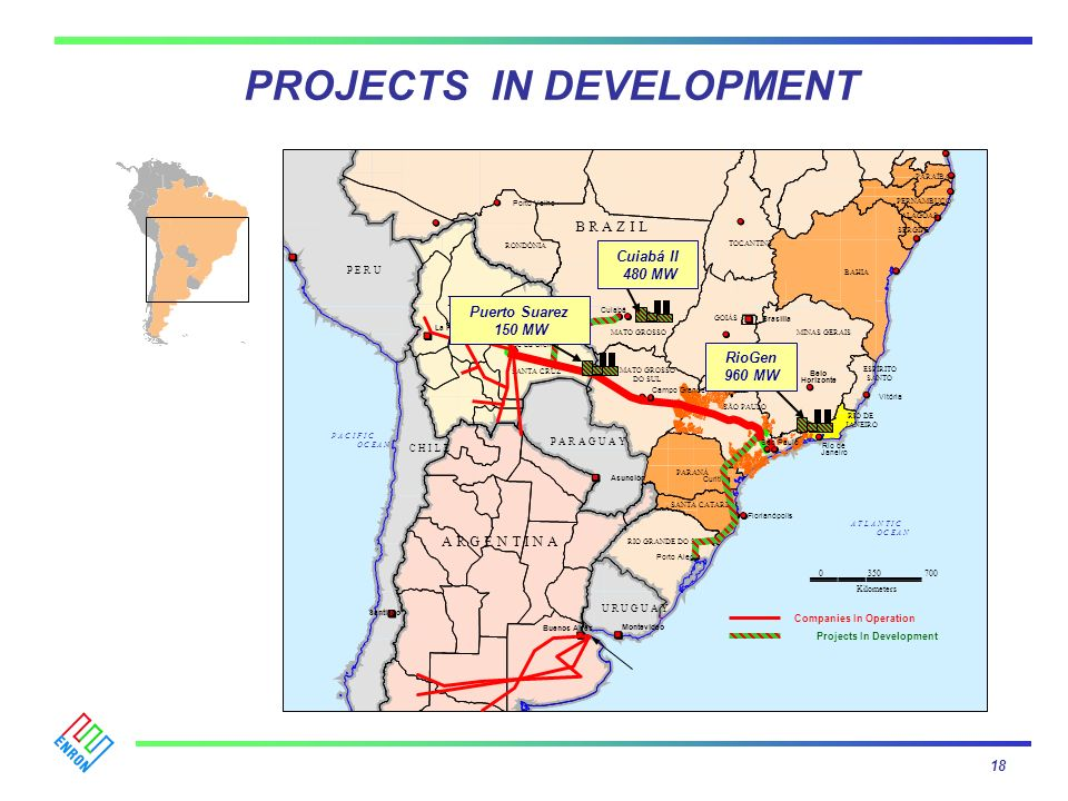 Projects In Development Companies In Operation PROJECTS IN DEVELOPMENT