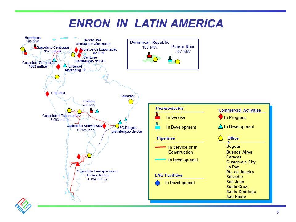 Projetos de Exportação Gasoduto Bolivia/Brazil Gasoduto Transportadora