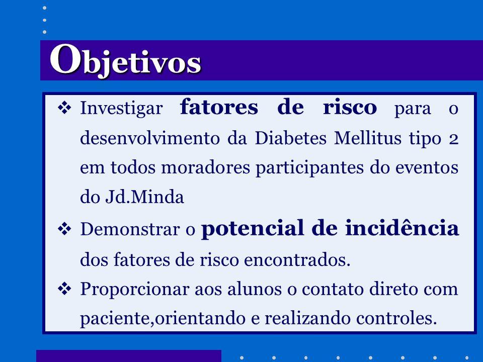 Objetivos Investigar fatores de risco para o desenvolvimento da Diabetes Mellitus tipo 2 em todos moradores participantes do eventos do Jd.Minda.
