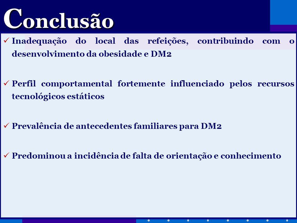 Conclusão Inadequação do local das refeições, contribuindo com o desenvolvimento da obesidade e DM2.