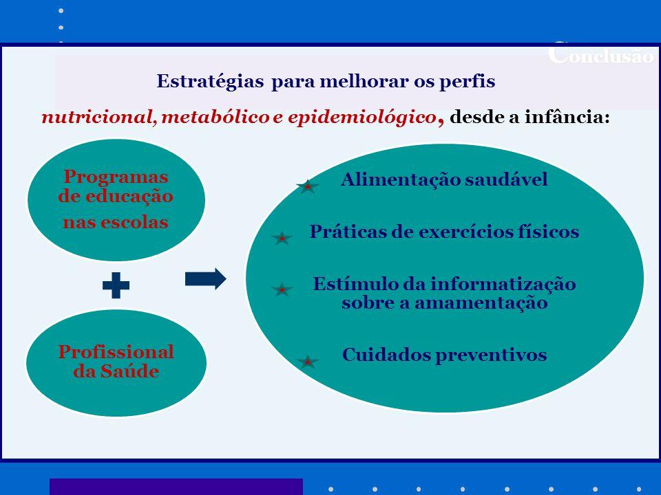 Conclusão Alimentação saudável Práticas de exercícios físicos