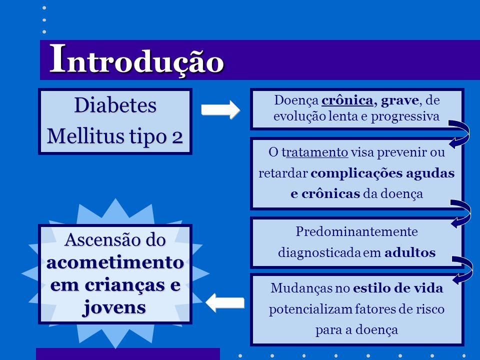 Introdução Diabetes Mellitus tipo 2