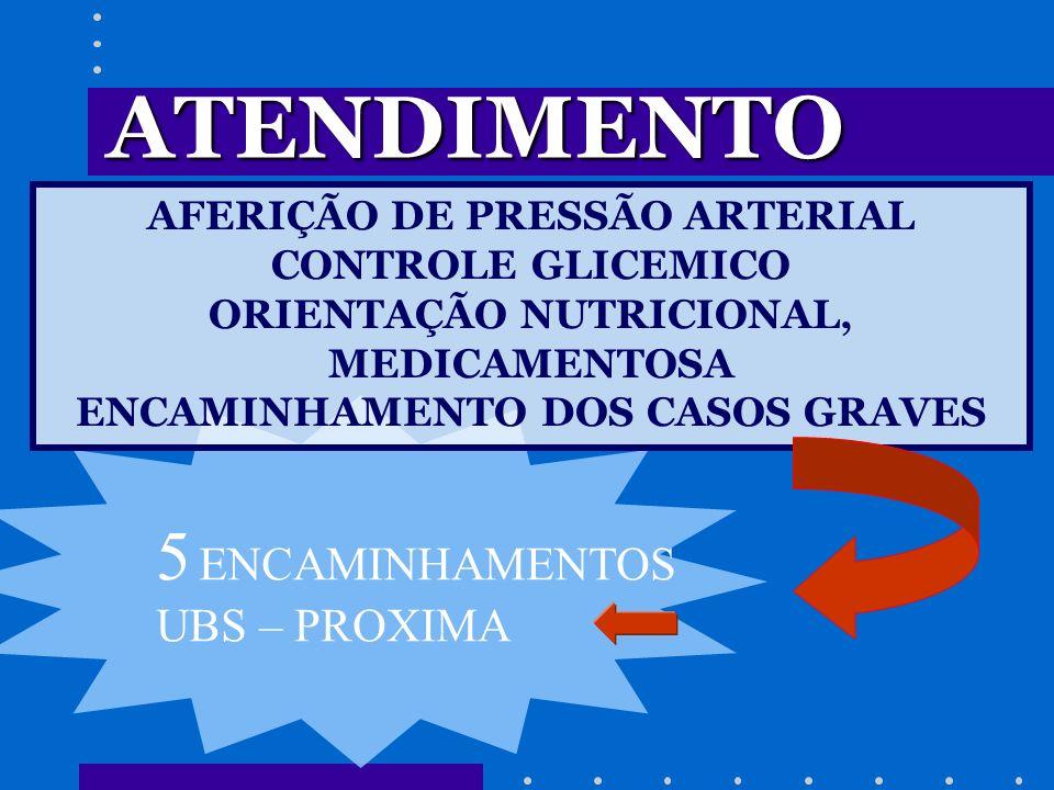 ATENDIMENTO 5 ENCAMINHAMENTOS UBS – PROXIMA