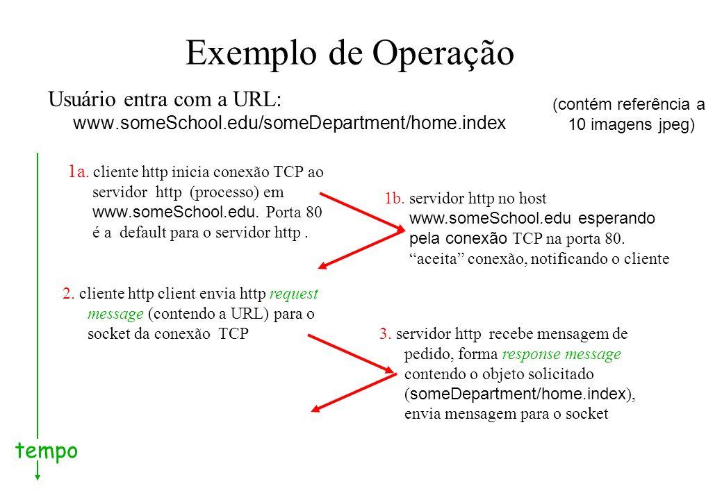 Exemplo de Operação Usuário entra com a URL: www.someSchool.edu/someDepartment/home.index. (contém referência a.