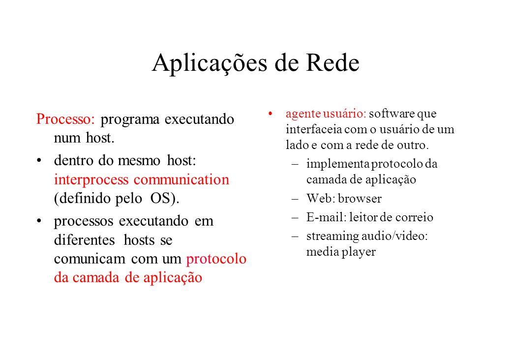 Aplicações de Rede Processo: programa executando num host.