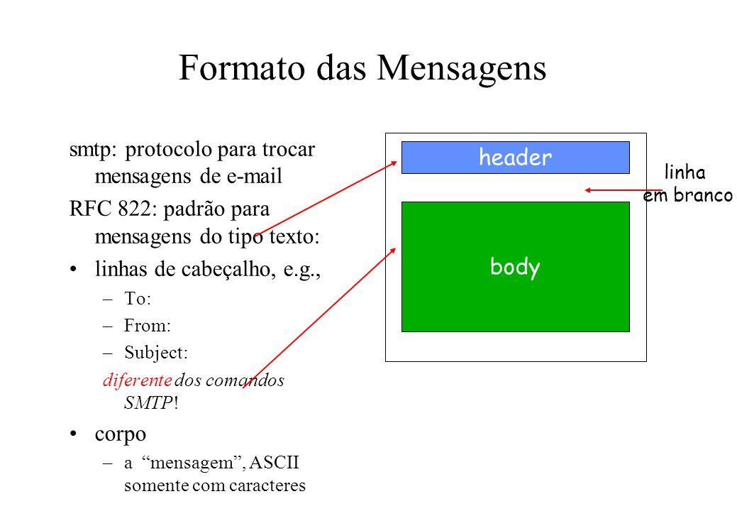Formato das Mensagens smtp: protocolo para trocar mensagens de e-mail