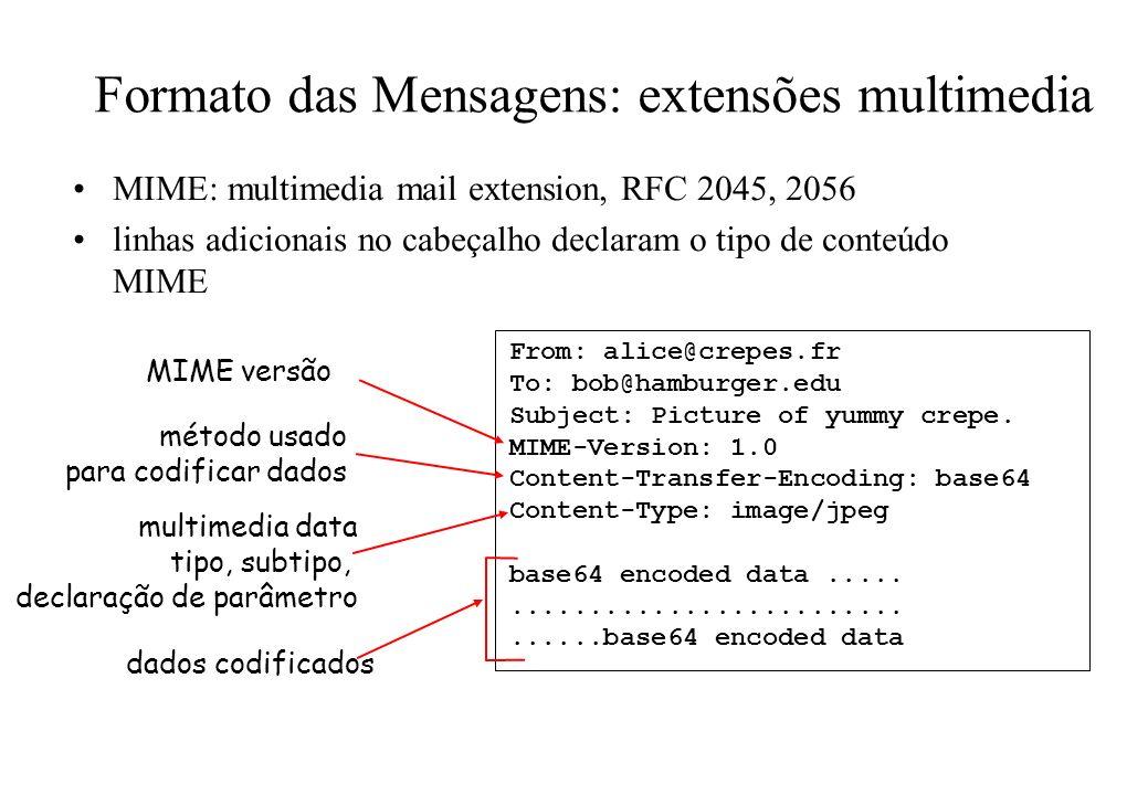 Formato das Mensagens: extensões multimedia