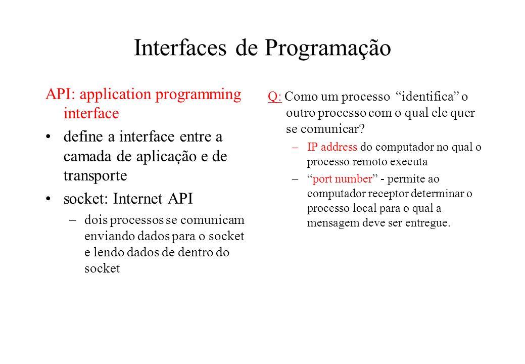 Interfaces de Programação